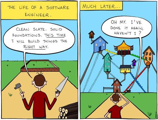 design de arquitetura de software life of a software engineer