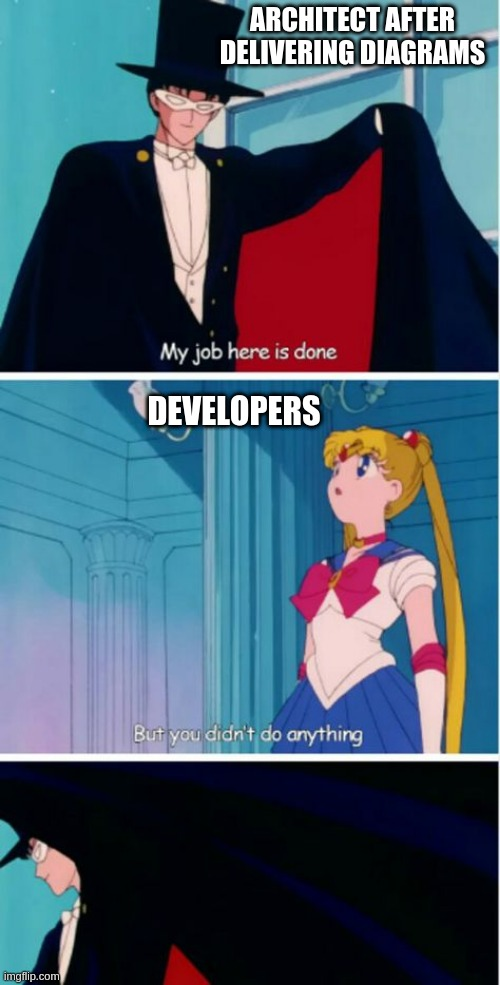 design de arquitetura de software